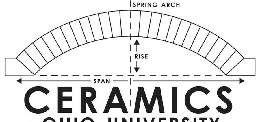 OU Ceramics logo