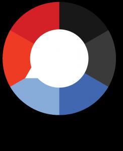npr-one-primary