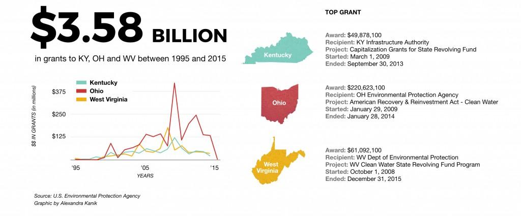 trump-coal-power-grants