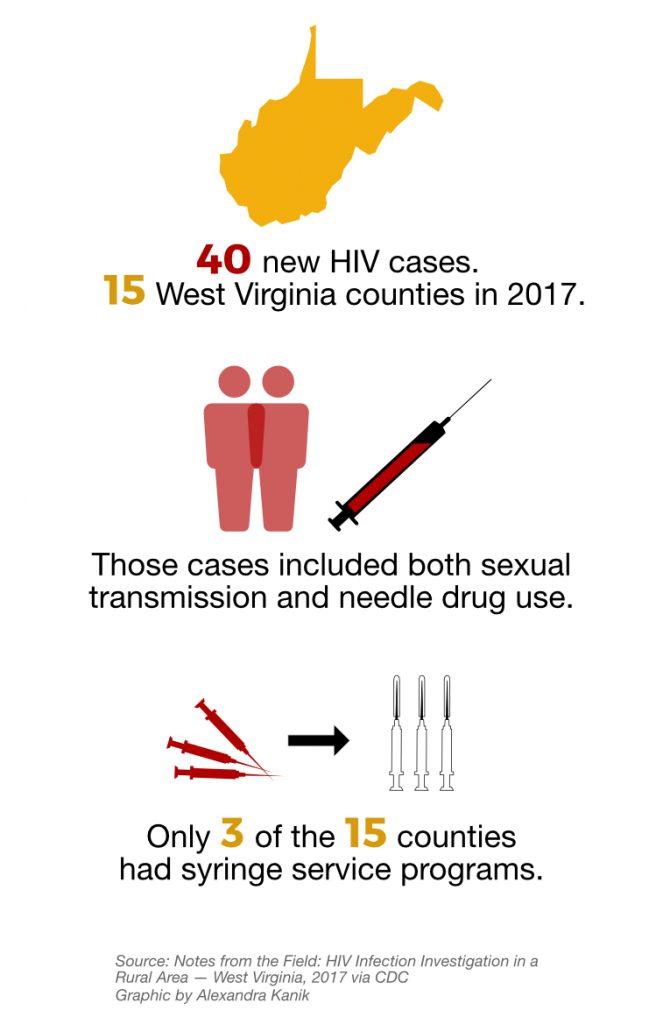 hiv-risk-report-explainer