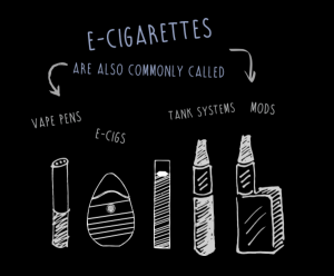ecig-types-illustration