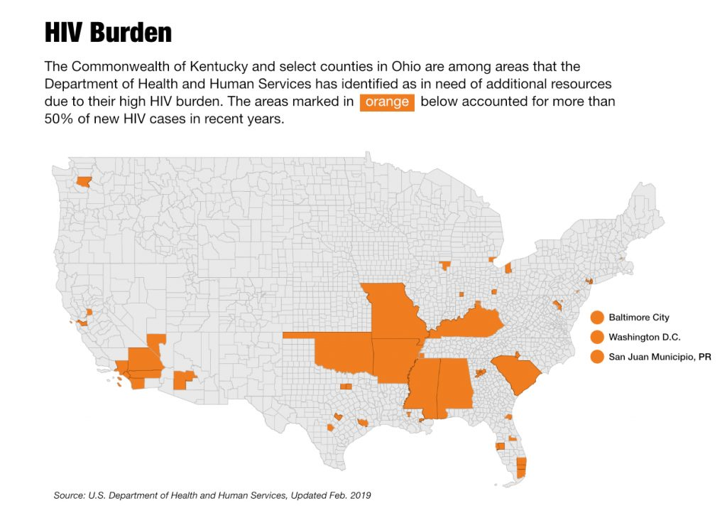 A map of the United States. Areas marked in orange accounted for more than 50% of new HIV cases in recent years.