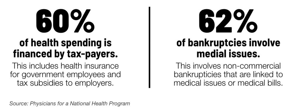 A graphic highlights challenges with finances and health care costs