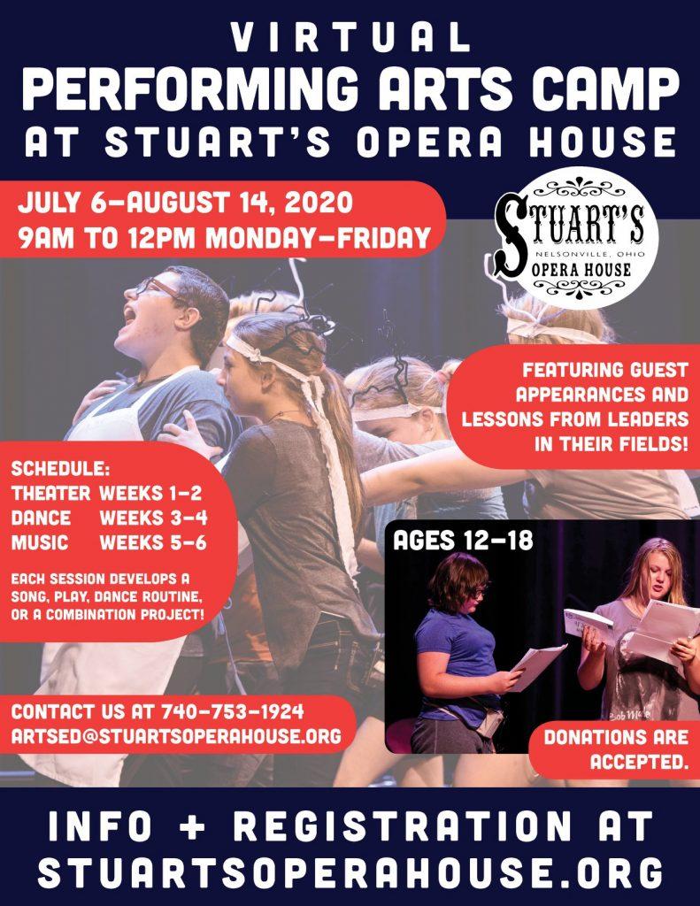 Stuart's Opera House