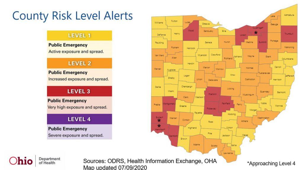 County Risk Level Alert Map