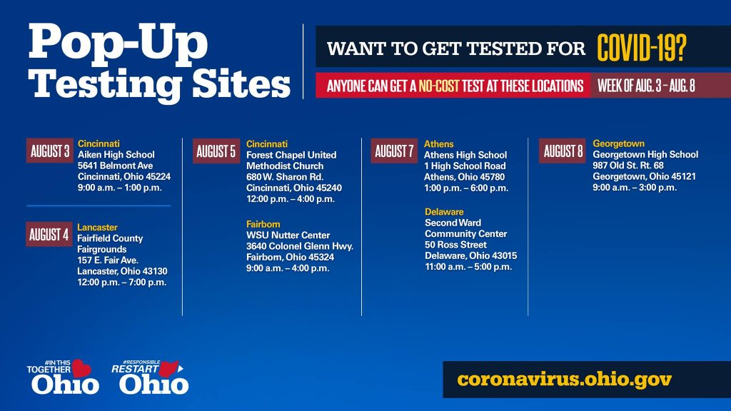 A list of pop-up testing sites in Ohio for the week of August 2.