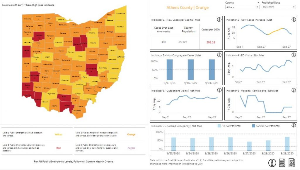 The Ohio Public Health System map for Oct. 1 highlighting Athens County numbers