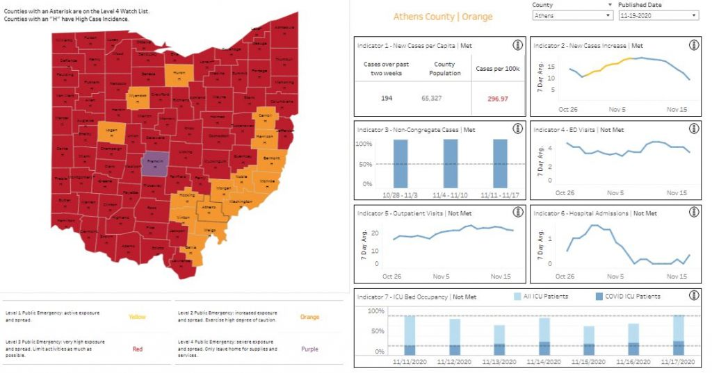 The Ohio Public Health Advisory System map for Nov. 19 featuring data from Athens County