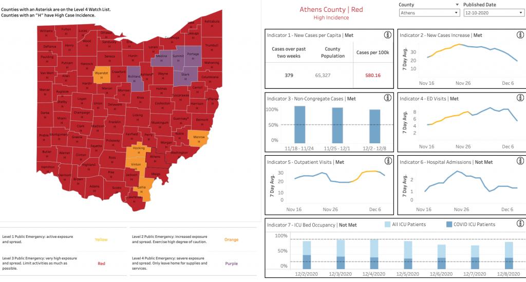 The Ohio Public Health Advisory map for Dec. 10