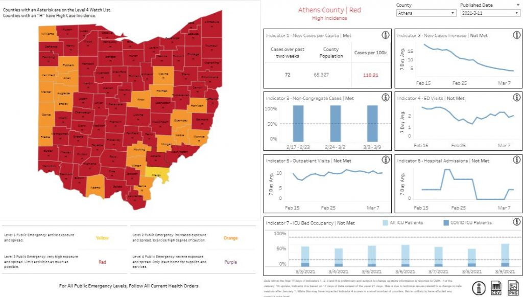 The Ohio Public Health Advisory System map for March 11, 2021 featuring Athens County data