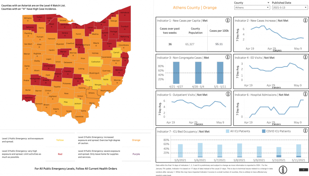 The Public Health Advisory System map for May 13, 2021